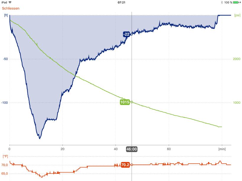 DiveMate_iPad_Profile_w_marker_small